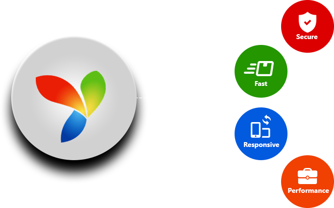 Features-of-yii-framework