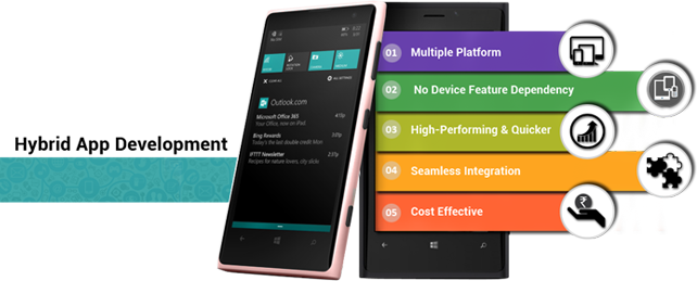 characteristics of Hybrid App Development
