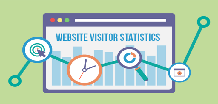 Visitor count and visitor engagement