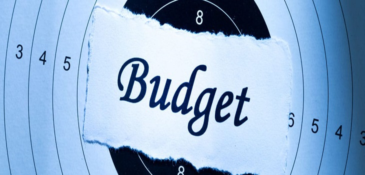 minimum marketing budget