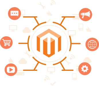 Magento 2 Extensions